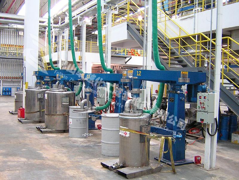 化工涂料设备预分散设备的作用